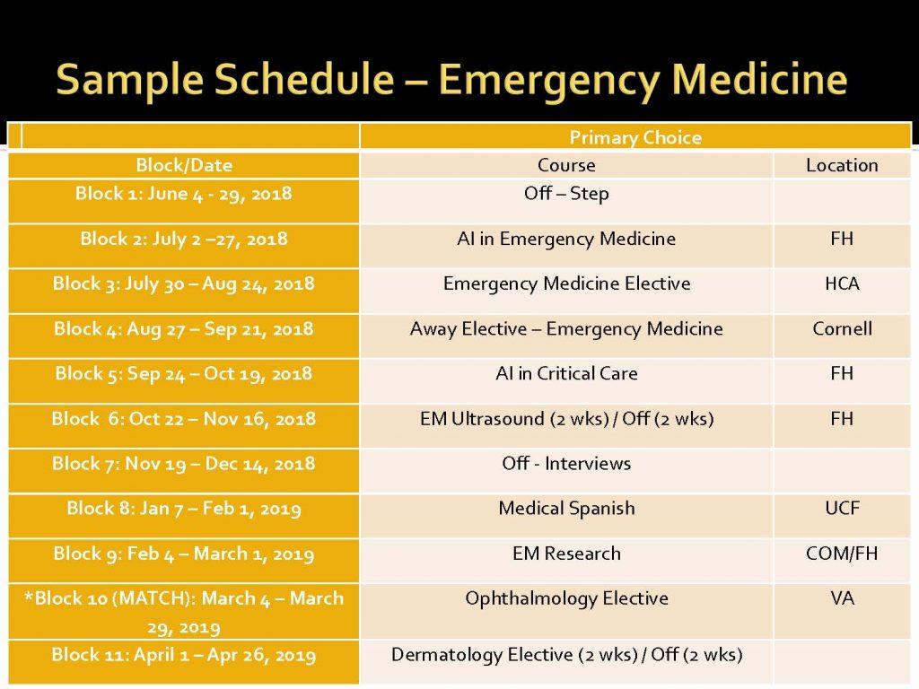 College of Medicine – Sample Schedule – Emergency Medicine