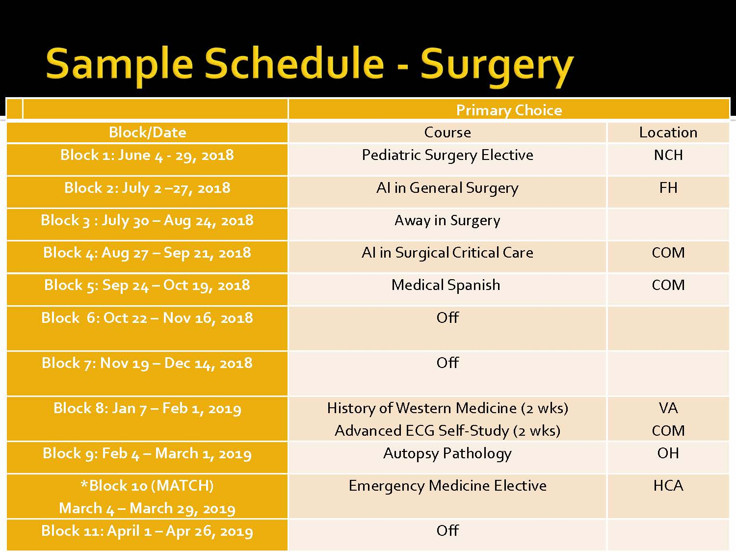 sample schedule surgery